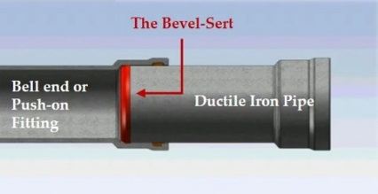 bevel edges on ductile iron pipes with the bevel-sert